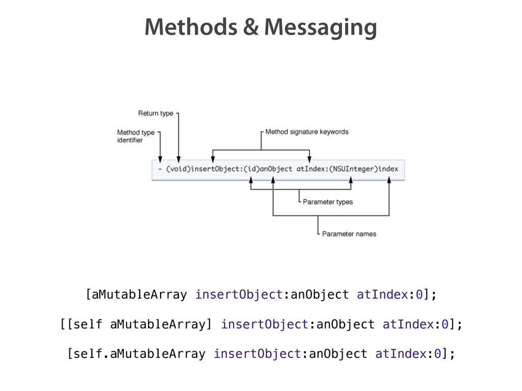 Methods & Messaging [aMutableArray insertObject...