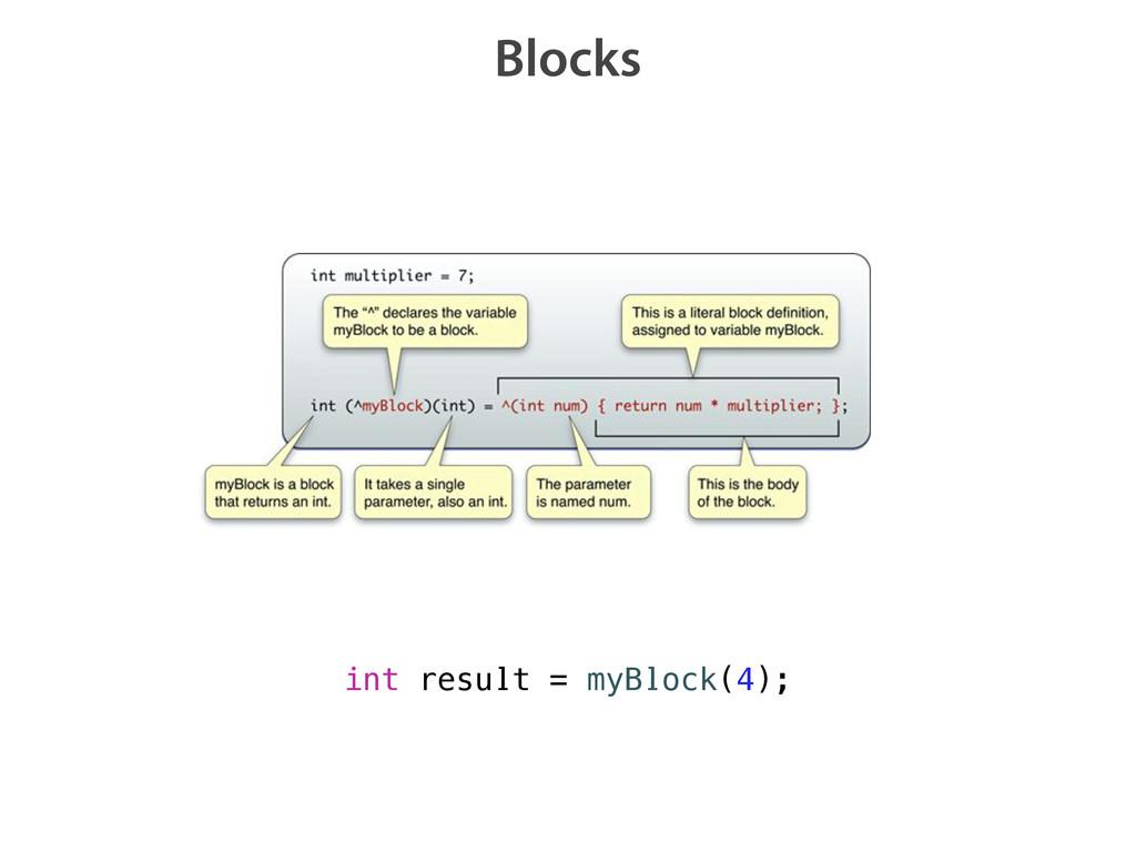 Blocks int result = myBlock(4);