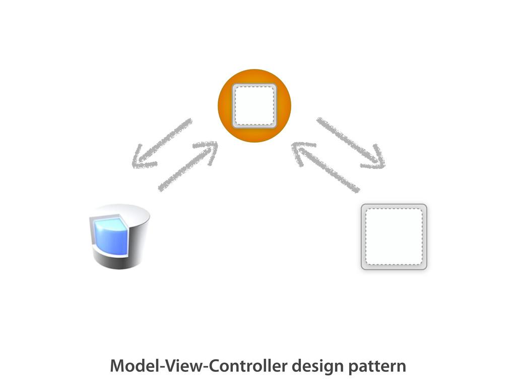Model-View-Controller design pattern
