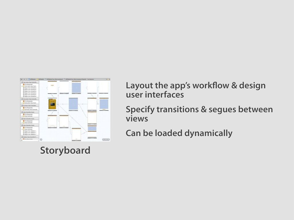 Layout the app's work ow & design user interfac...