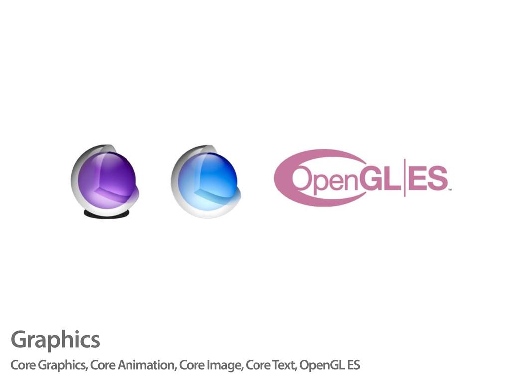 Graphics Core Graphics, Core Animation, Core Im...