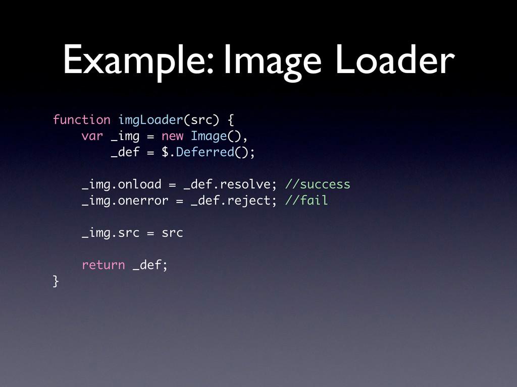 Example: Image Loader function imgLoader(src) {...