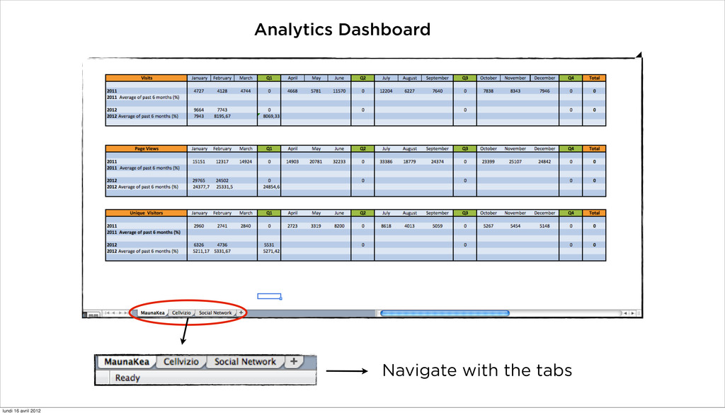 Analytics Dashboard Navigate with the tabs lund...