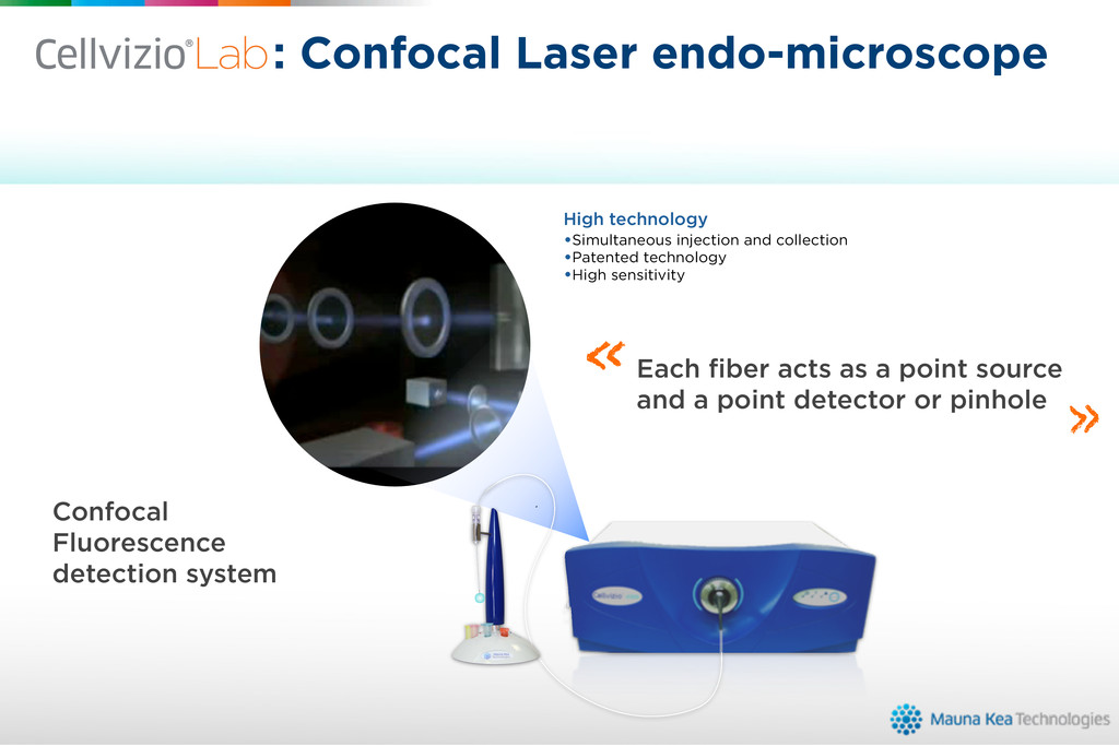 : Confocal Laser endo-microscope is ? Empower y...