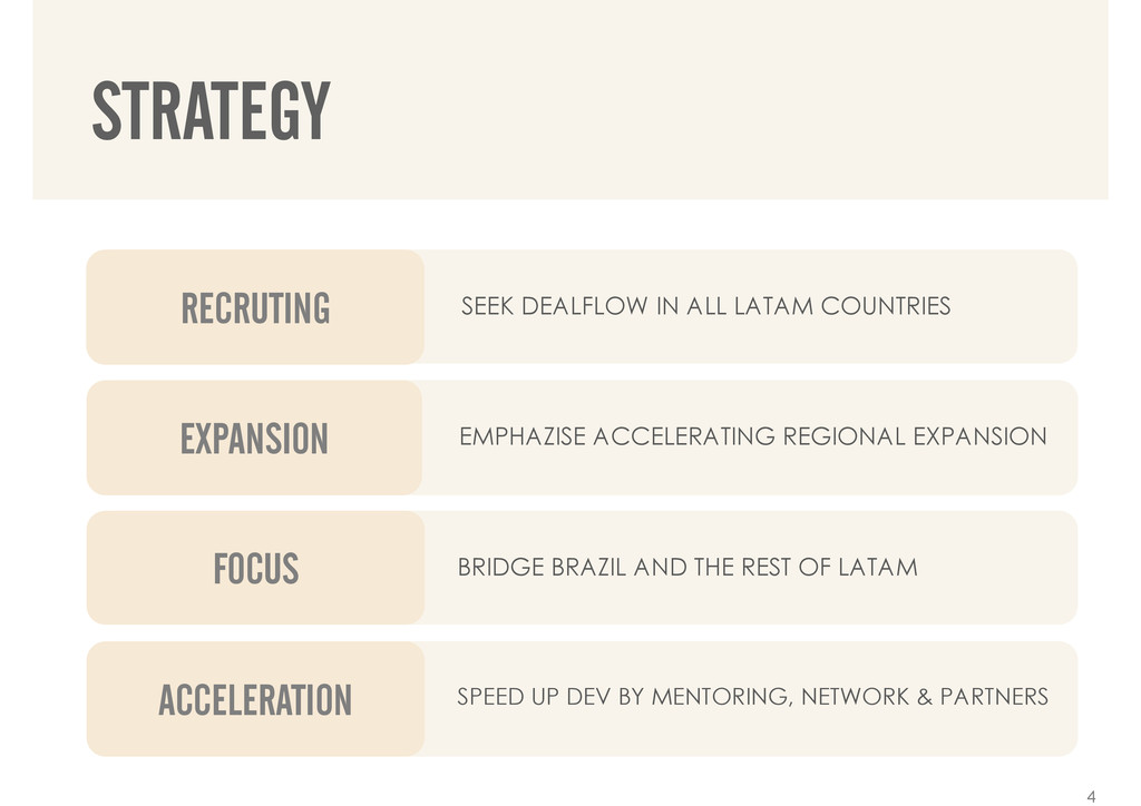 STRATEGY 4 SEEK DEALFLOW IN ALL LATAM COUNTRIES...