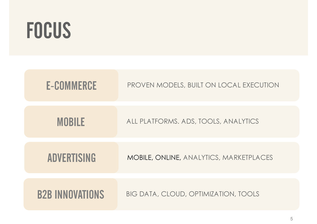 FOCUS MOBILE ALL PLATFORMS. ADS, TOOLS, ANALYTI...