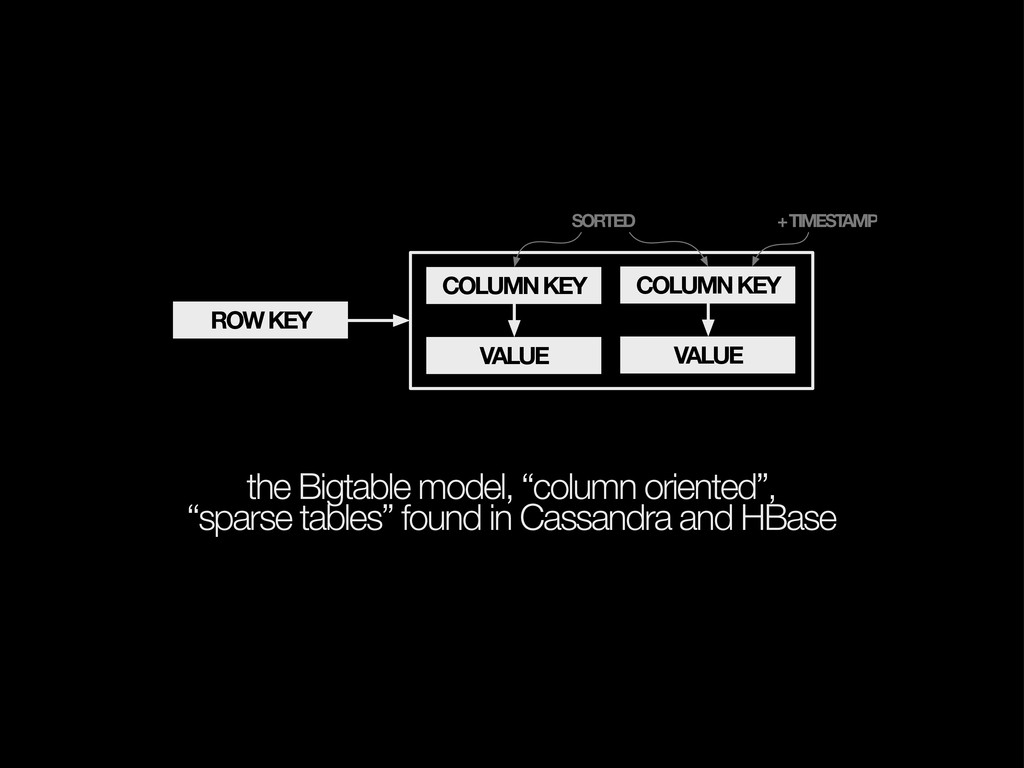 """the Bigtable model, """"column oriented"""", """"sparse ..."""
