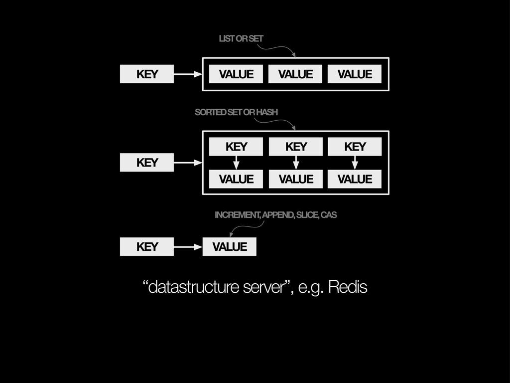"""datastructure server"", e.g. Redis KEY VALUE VA..."