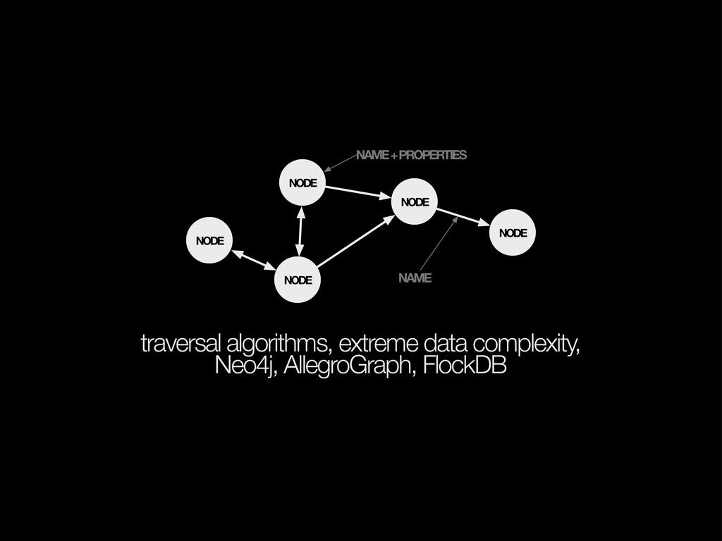 traversal algorithms, extreme data complexity, ...