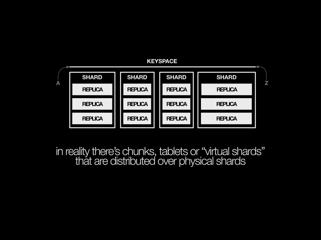 """in reality there's chunks, tablets or """"virtual ..."""
