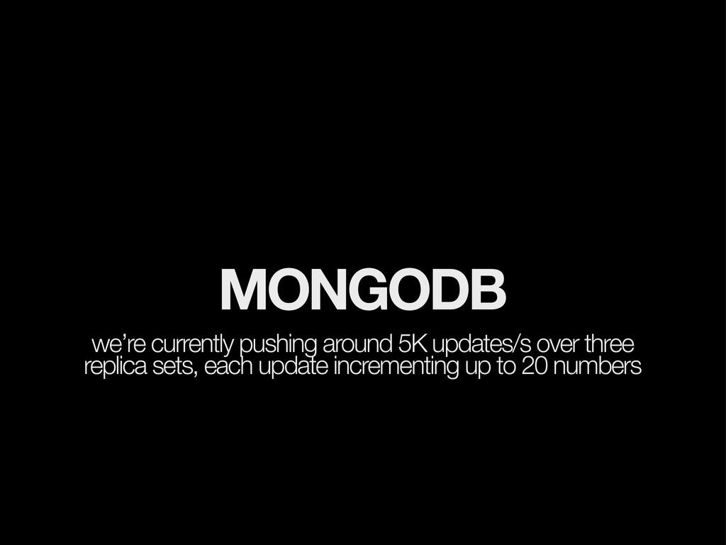 MONGODB we're currently pushing around 5K updat...