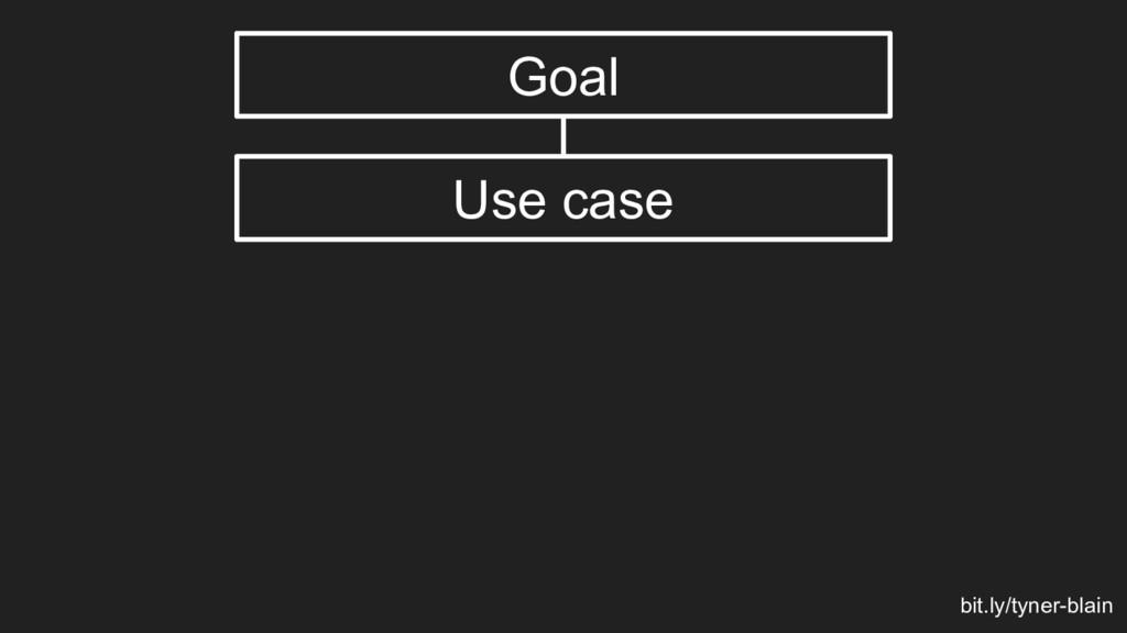 Goal Use case bit.ly/tyner-blain