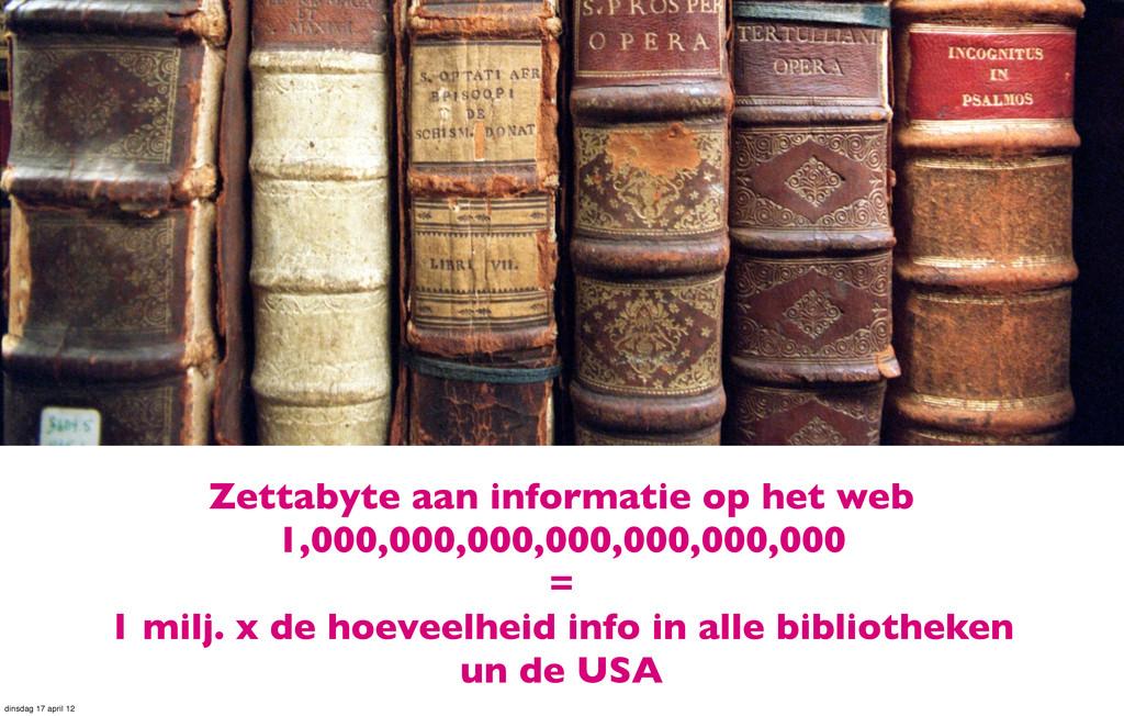 Zettabyte aan informatie op het web 1,000,000,0...