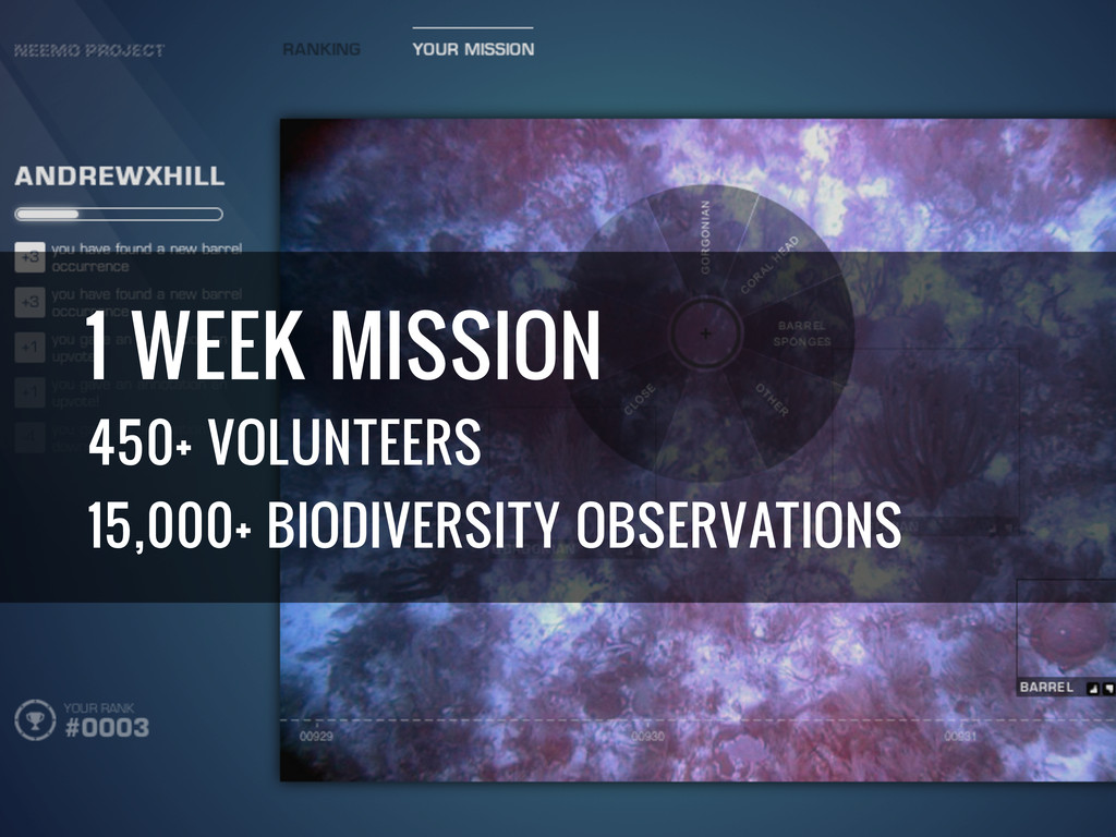 1 WEEK MISSION 450+ VOLUNTEERS 15,000+ BIODIVER...