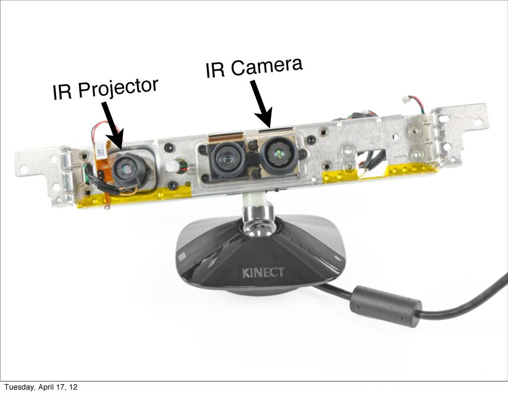 IR Projector IR Camera Tuesday, April 17, 12