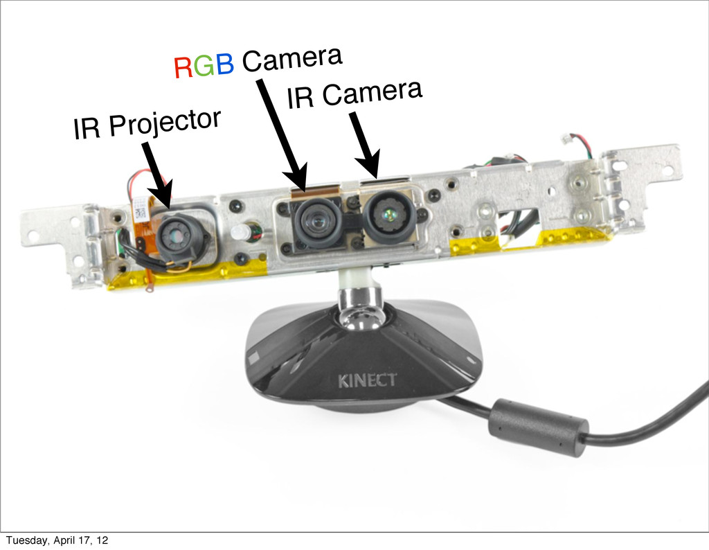 IR Projector IR Camera RGB Camera Tuesday, Apri...