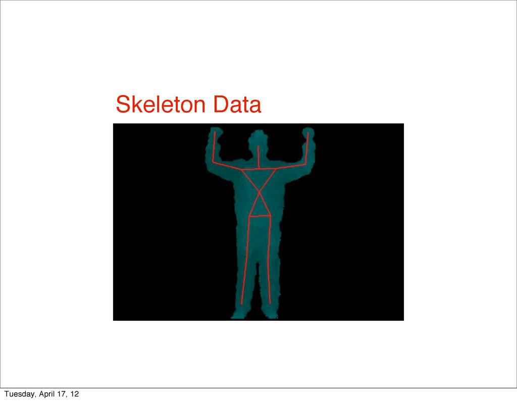 Skeleton Data Tuesday, April 17, 12