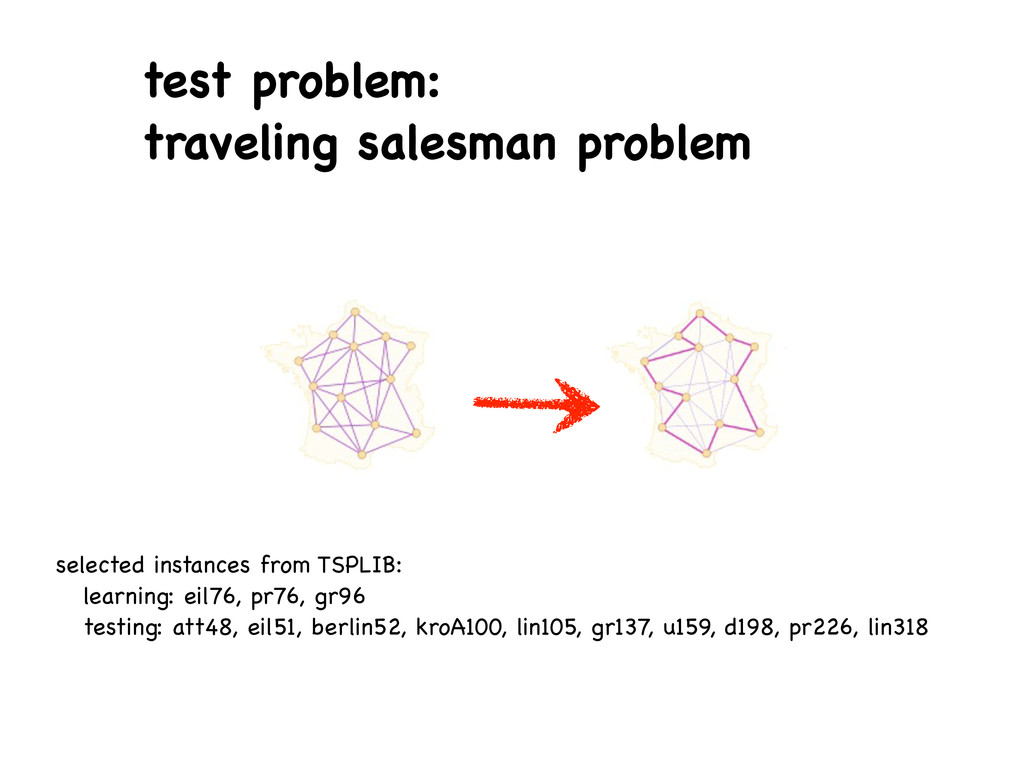 test problem: traveling salesman problem select...