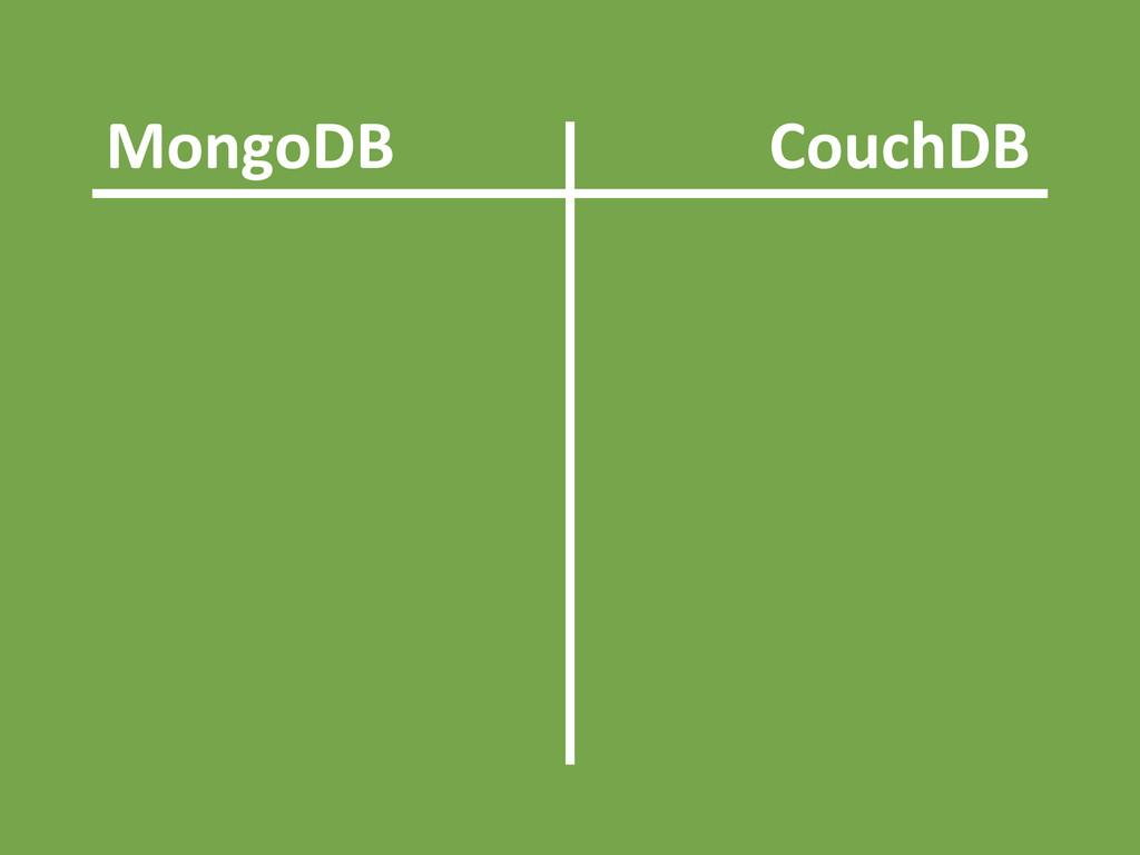 MongoDB CouchDB