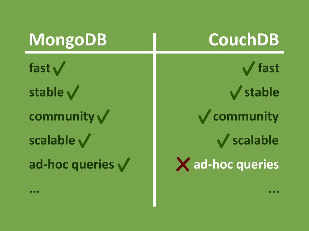 MongoDB CouchDB fast stable community scalable ...