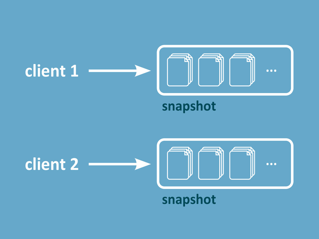 snapshot client 1 ... snapshot client 2 ...