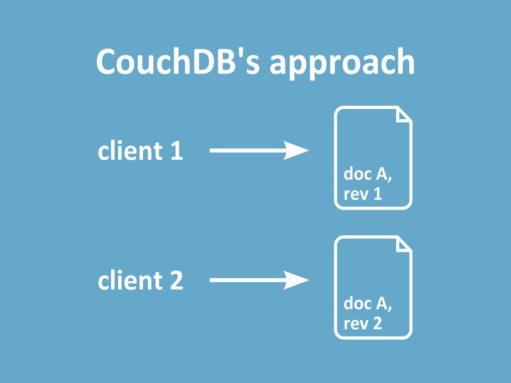 CouchDB's approach doc A, rev 1 client 1 doc A,...