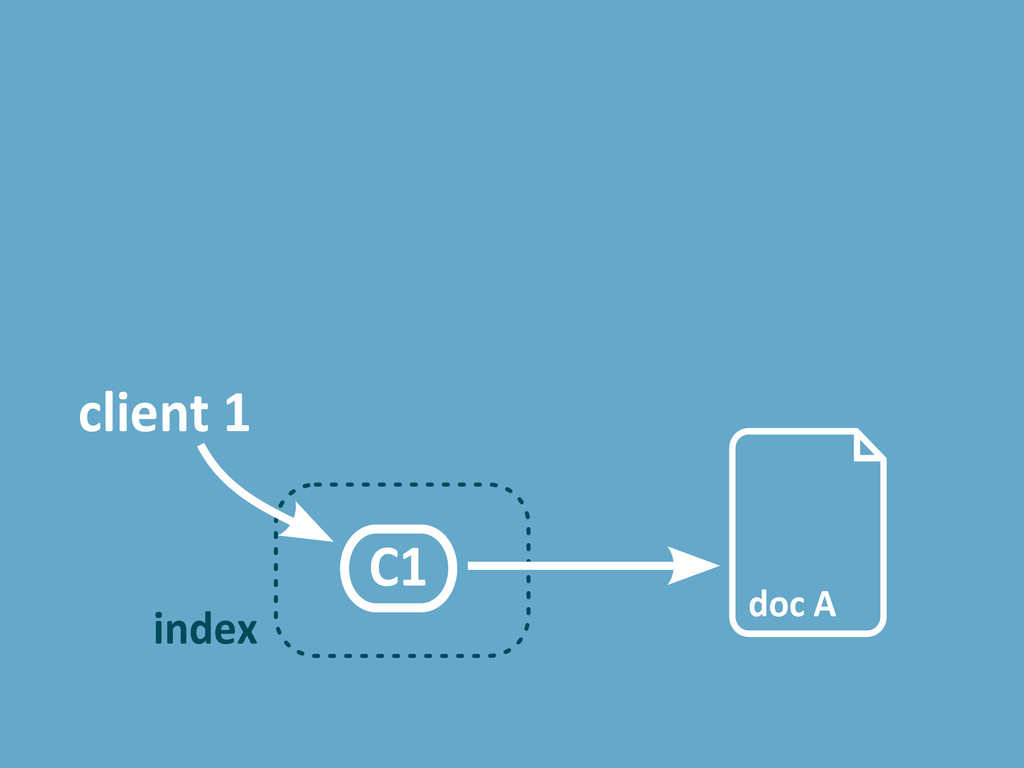 doc A C1 index client 1
