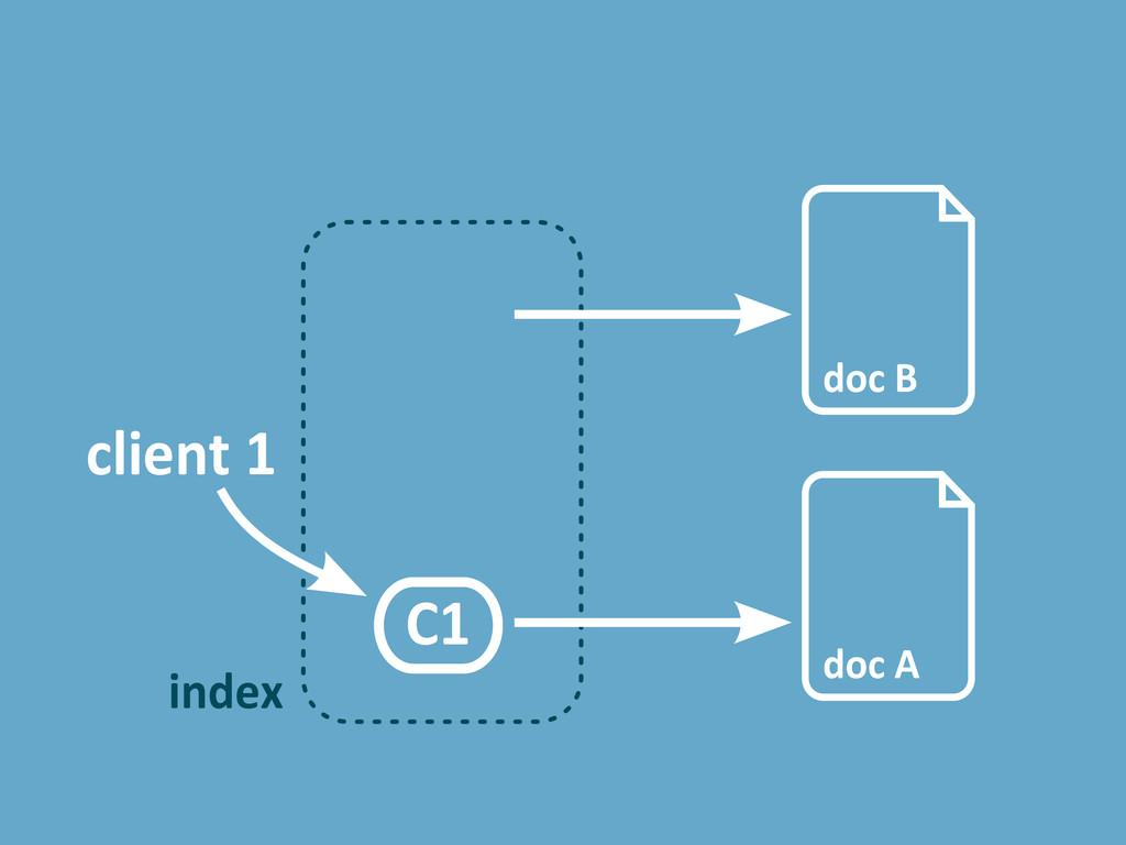 doc B doc A C1 index client 1