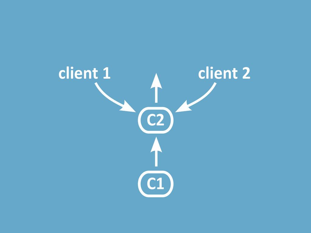 C1 C2 client 1 client 2