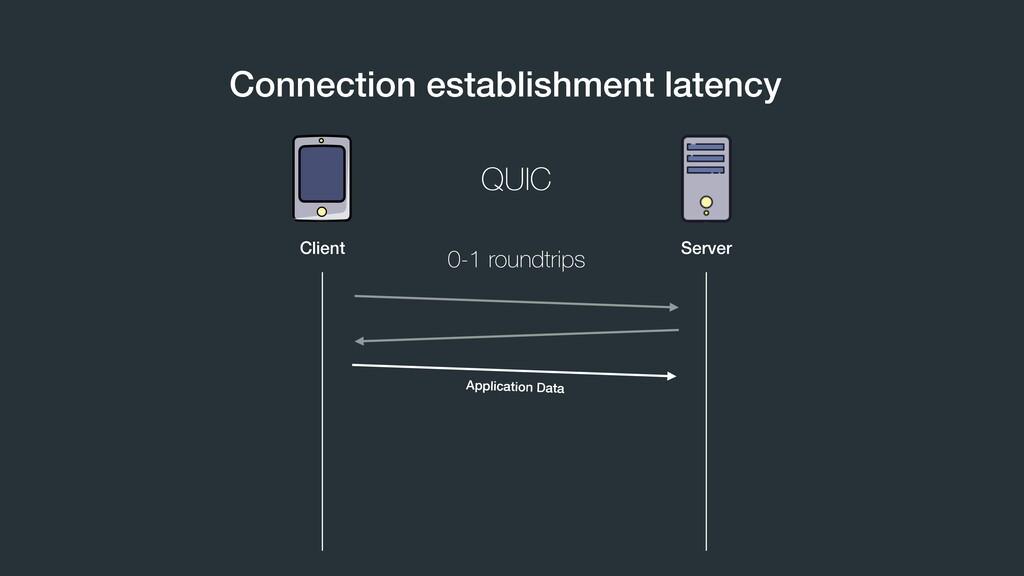 Connection establishment latency QUIC Applicati...