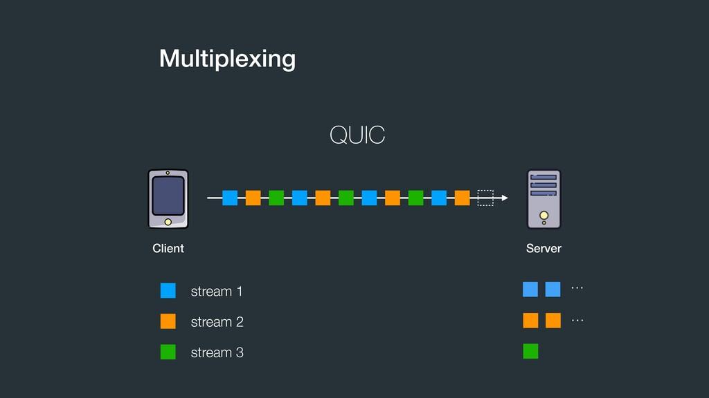 Multiplexing QUIC … … stream 1 stream 2 stream ...