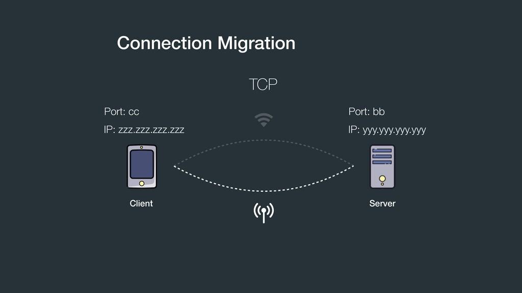 Connection Migration TCP IP: yyy.yyy.yyy.yyy Po...