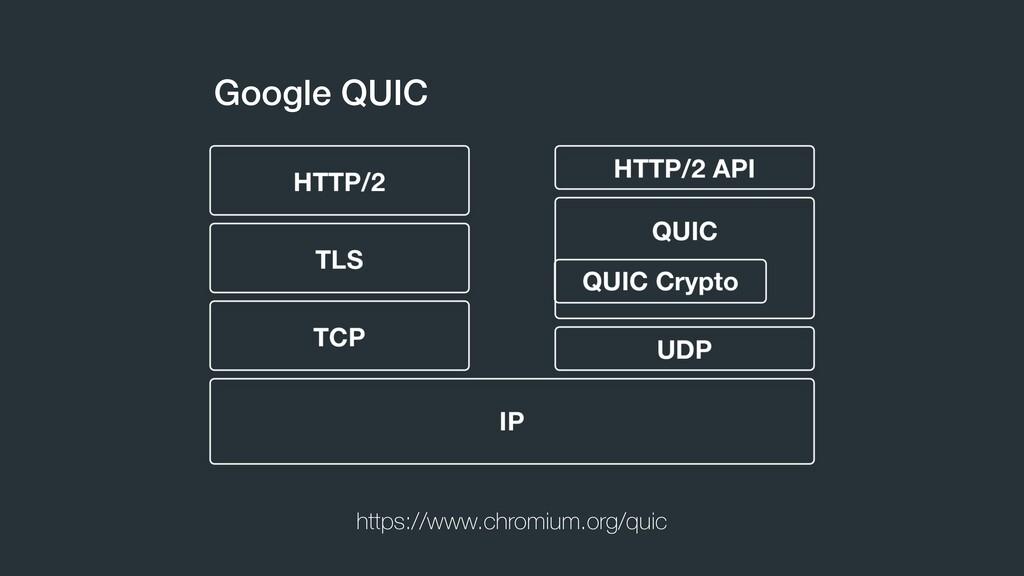 Google QUIC https://www.chromium.org/quic