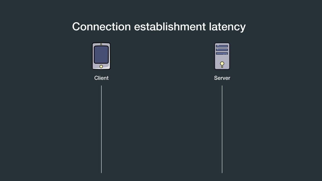 Connection establishment latency Client Server