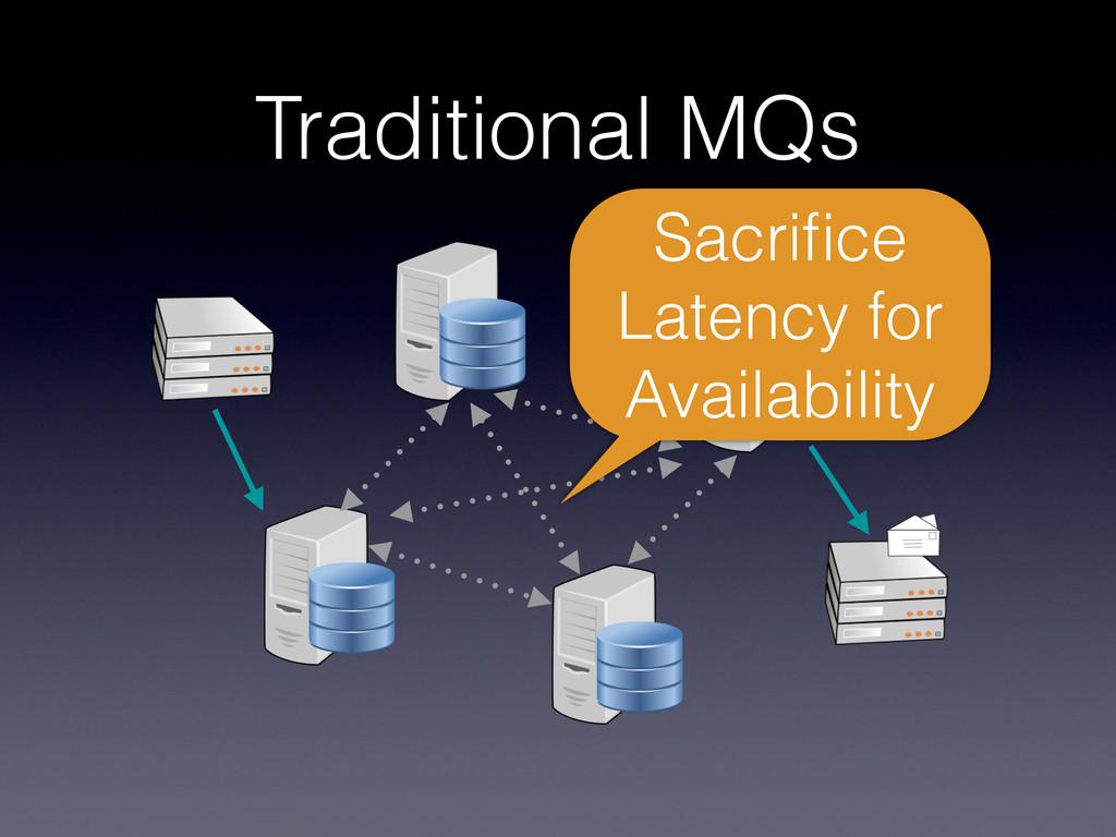 Traditional MQs Sacrifice Latency for Availabili...