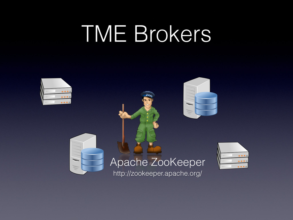 TME Brokers http://zookeeper.apache.org/ Apache...