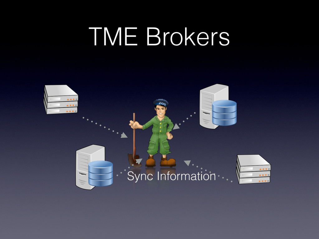 TME Brokers Sync Information