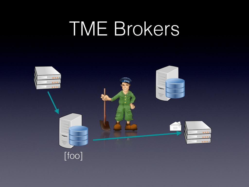 TME Brokers [foo]