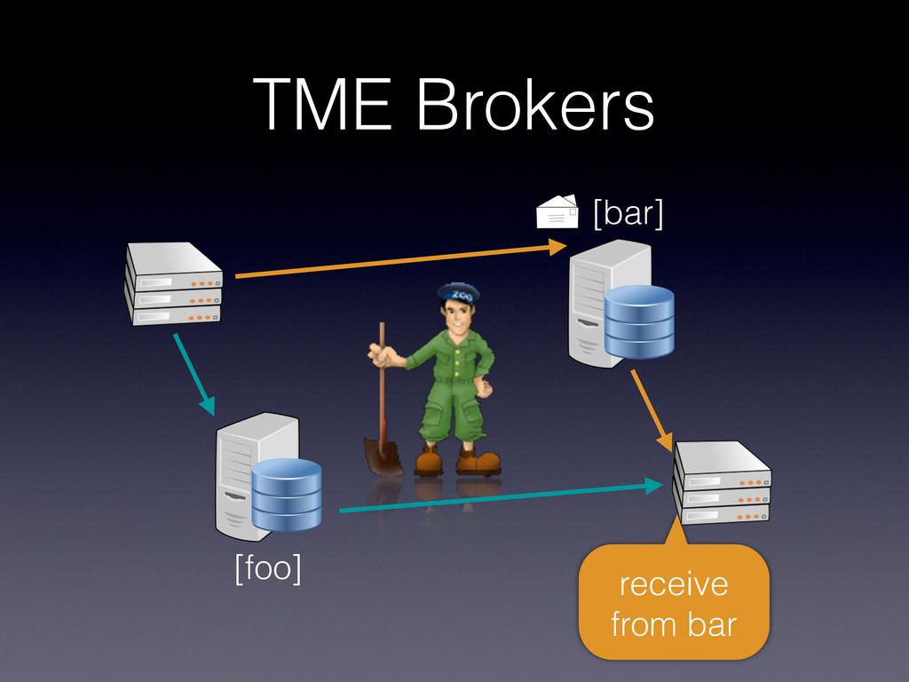 TME Brokers [foo] [bar] receive from bar