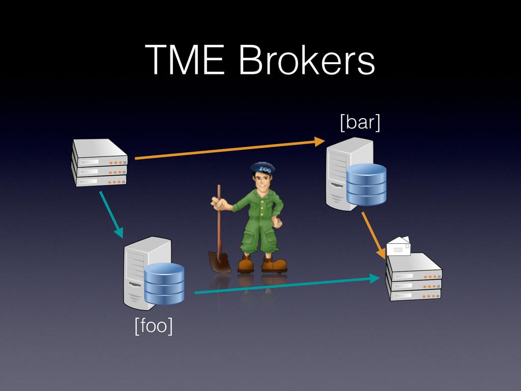 TME Brokers [foo] [bar]