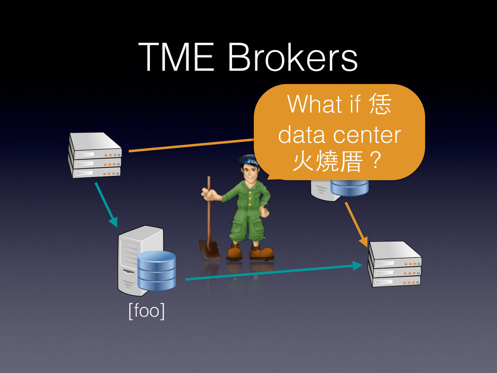 TME Brokers [foo] [bar] What if 恁 data center ...