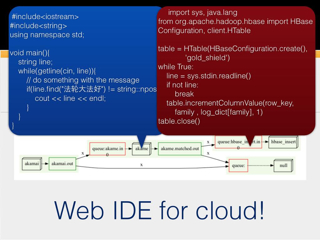 Future Work #include<iostream> #include<string...