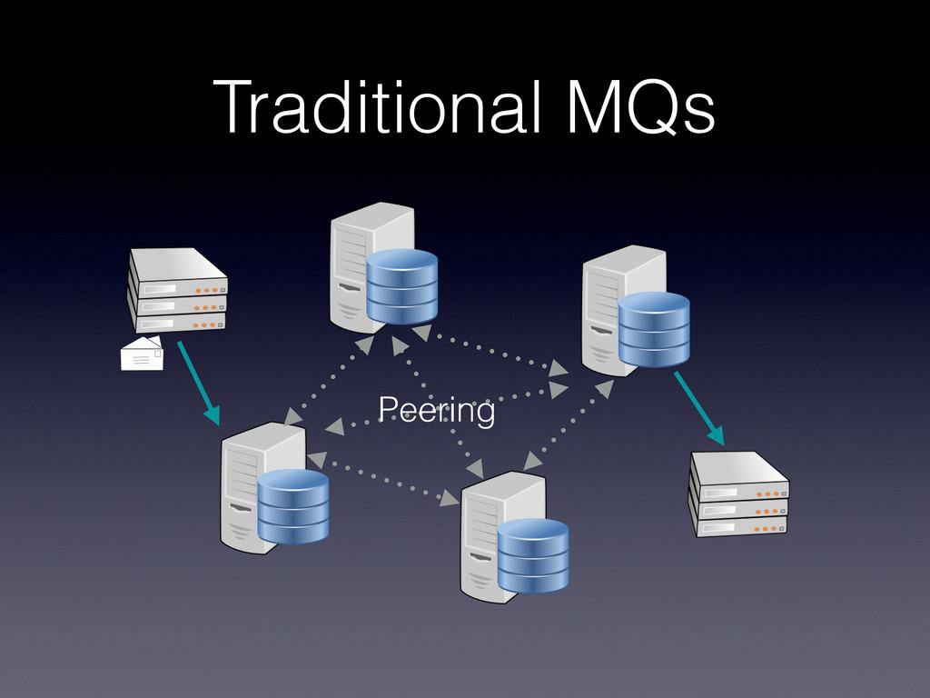 Traditional MQs Peering