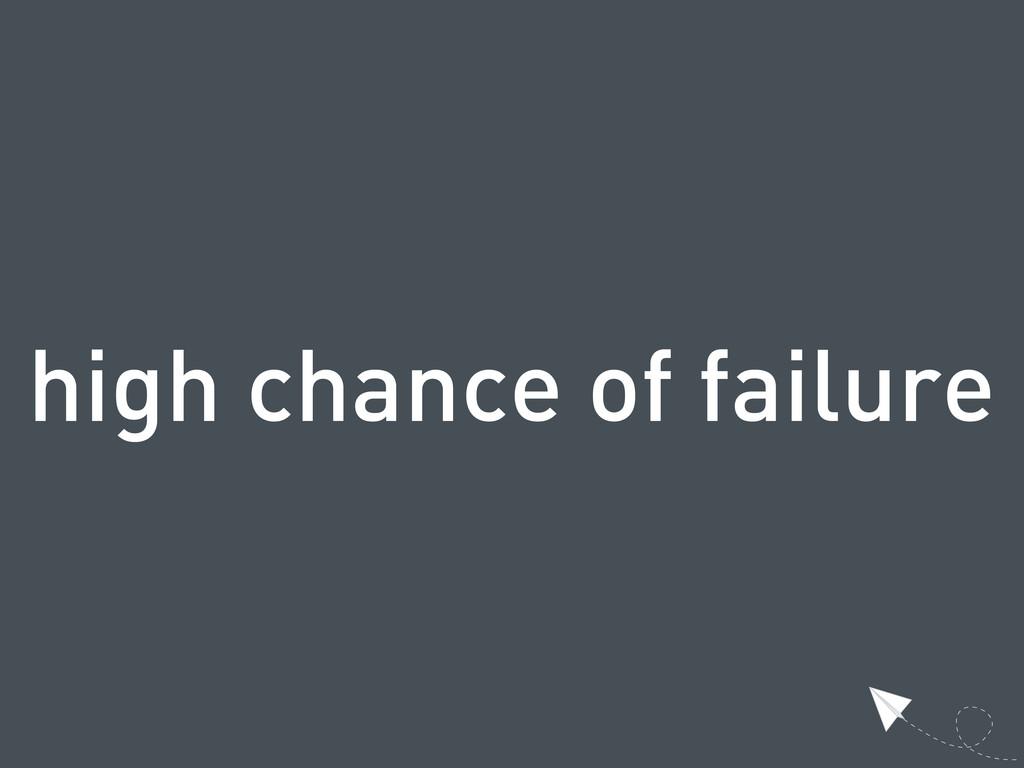 high chance of failure