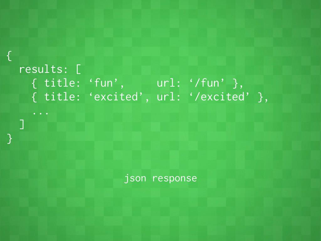 { results: [ { title: 'fun', url: '/fun' }, { t...