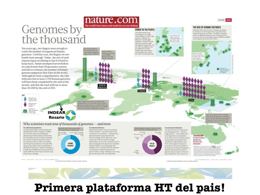 Primera plataforma HT del pais! INDEAR Rosario