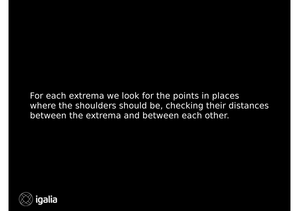 For each extrema we look for the points in plac...