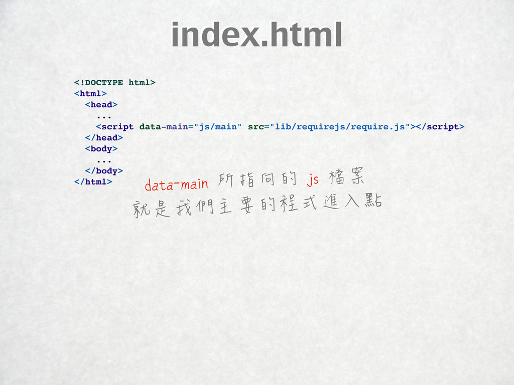 index.html <!DOCTYPE html> <html> <head> ... <s...