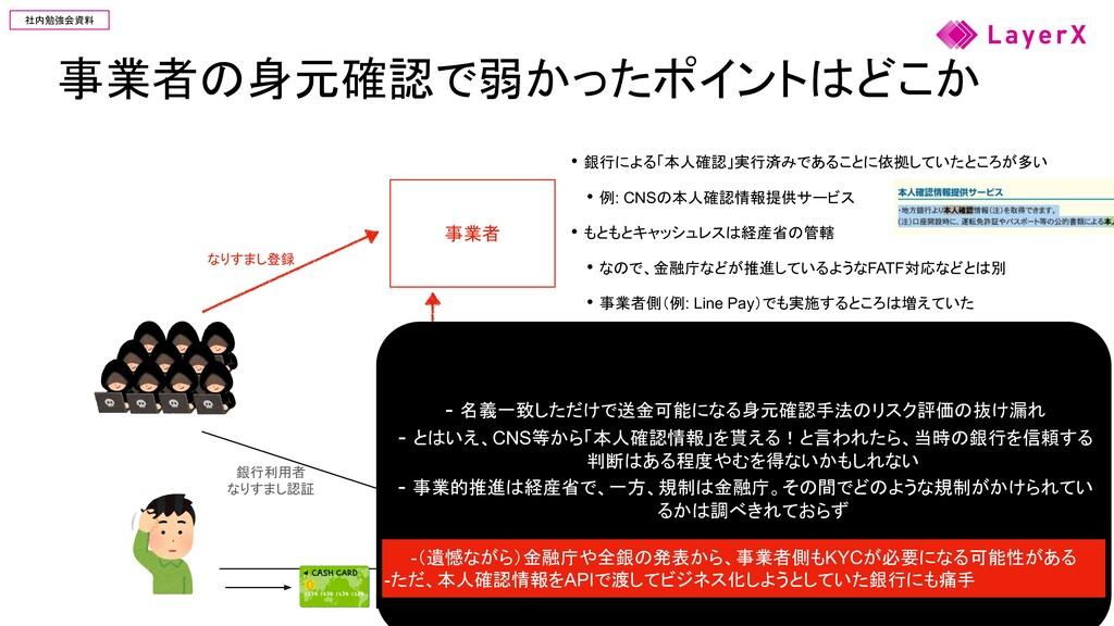 © 2020 LayerX Inc. 社内勉強会資料 • 銀行による「本人確認」実行済みである...