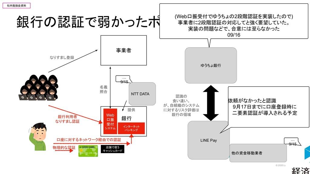 © 2020 LayerX Inc. 社内勉強会資料 … 9/15 銀行 事業者 Web 口振...